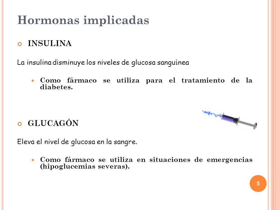 Hormonas implicadas INSULINA GLUCAGÓN