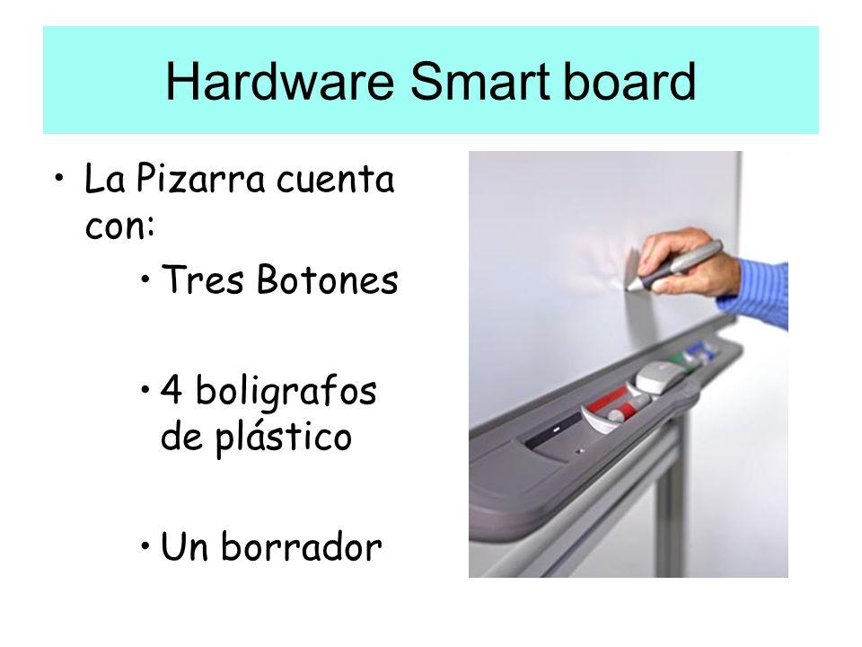 Hardware Smart board La Pizarra cuenta con: Tres Botones