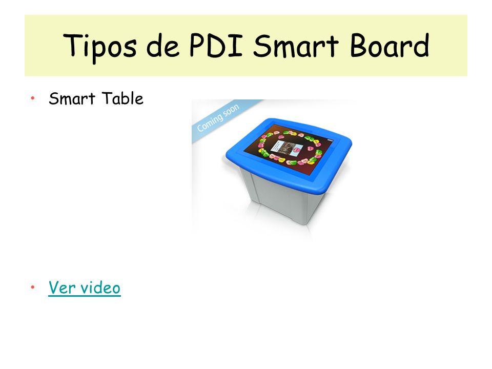 Tipos de PDI Smart Board
