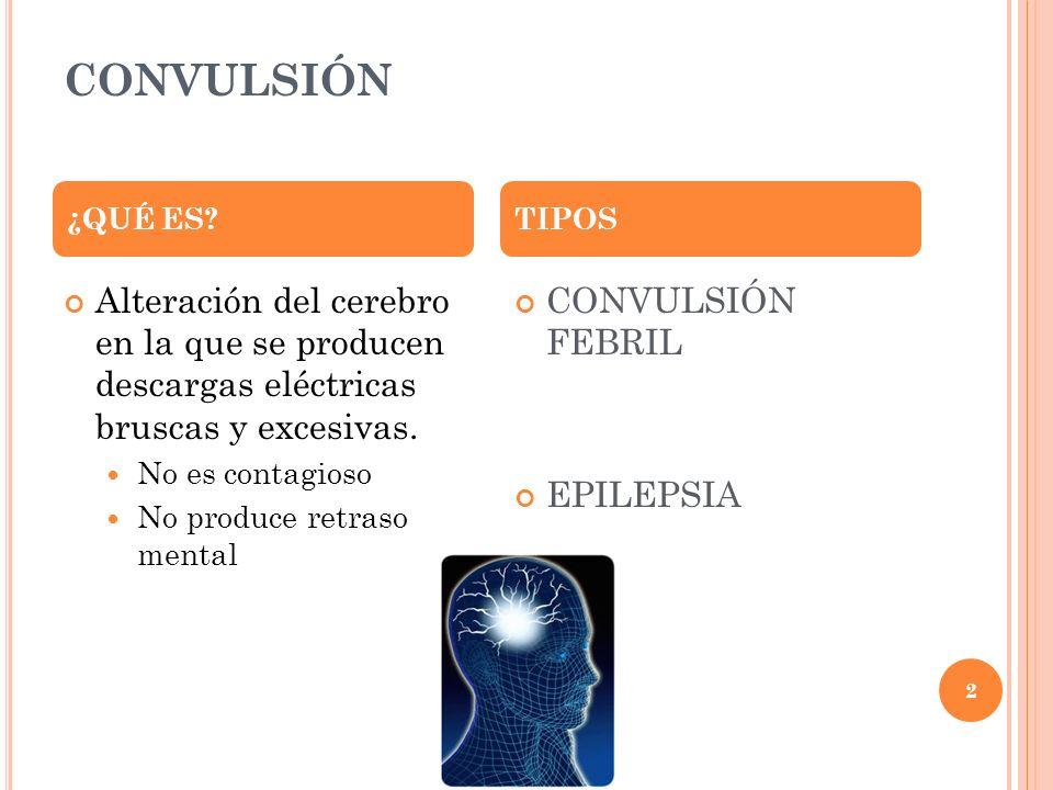 CONVULSIÓN ¿QUÉ ES TIPOS. Alteración del cerebro en la que se producen descargas eléctricas bruscas y excesivas.