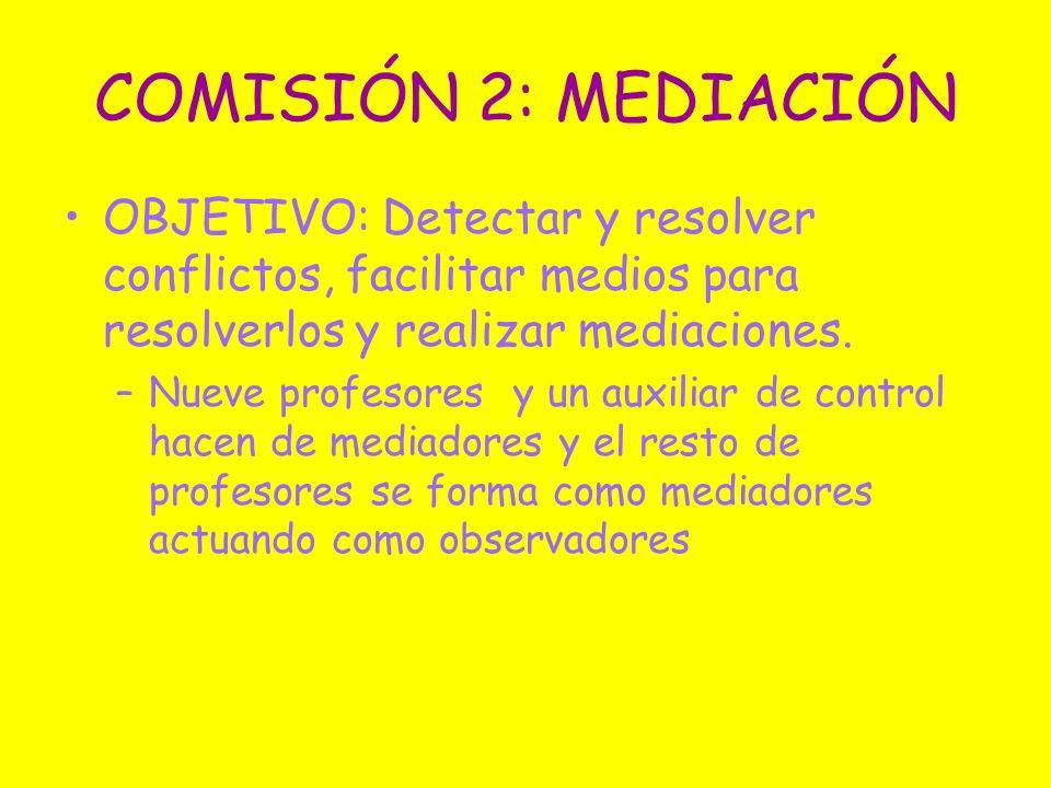 COMISIÓN 2: MEDIACIÓNOBJETIVO: Detectar y resolver conflictos, facilitar medios para resolverlos y realizar mediaciones.