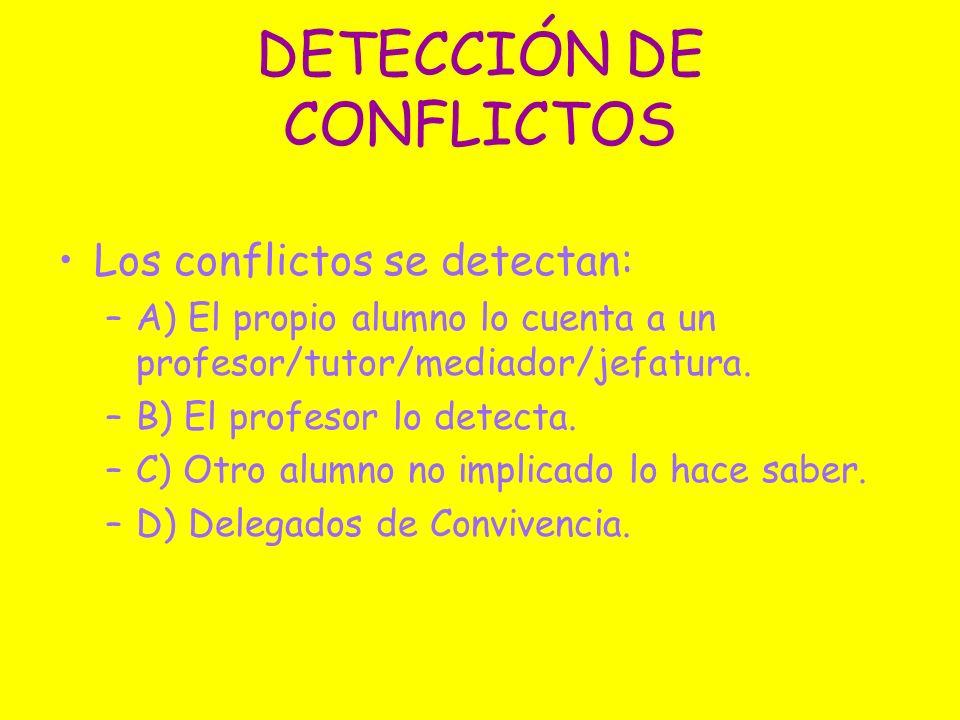DETECCIÓN DE CONFLICTOS