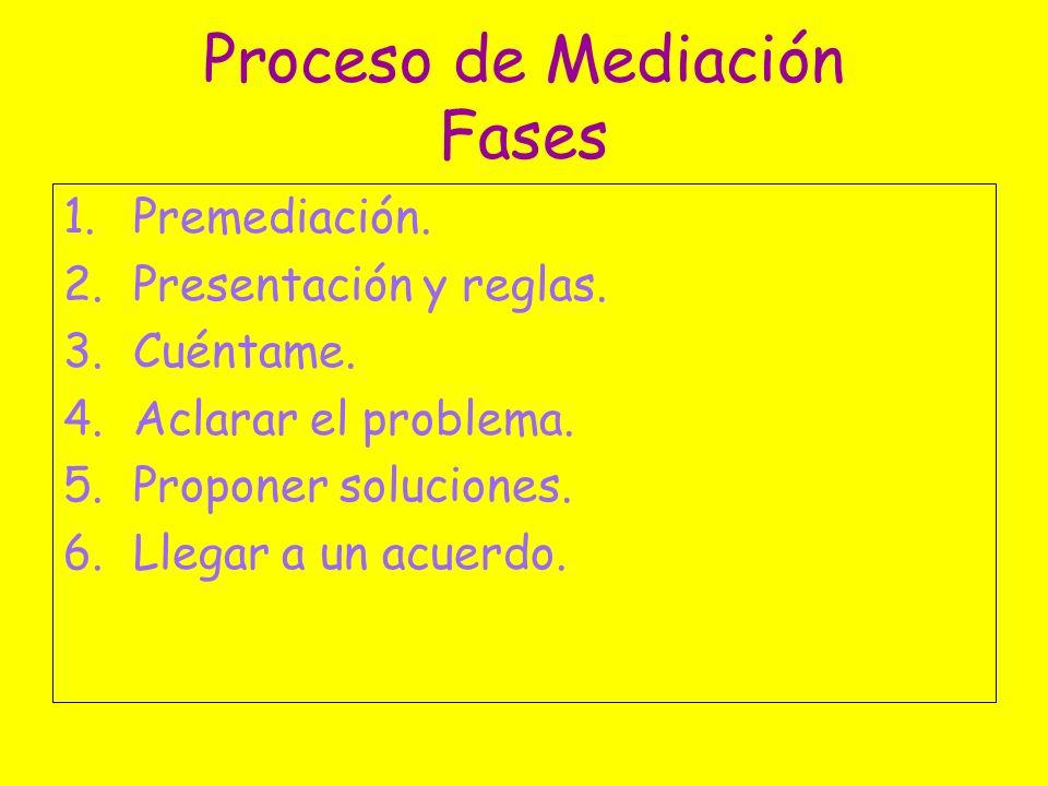 Proceso de Mediación Fases