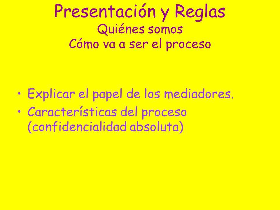 Presentación y Reglas Quiénes somos Cómo va a ser el proceso