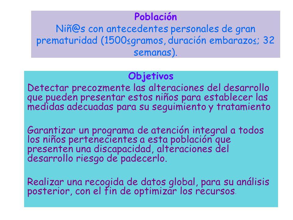Población Niñ@s con antecedentes personales de gran prematuridad (1500≤gramos, duración embarazo≤; 32 semanas).