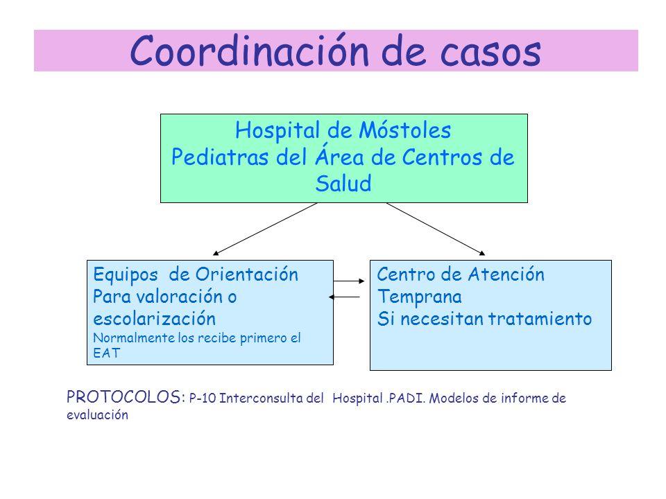 Pediatras del Área de Centros de Salud