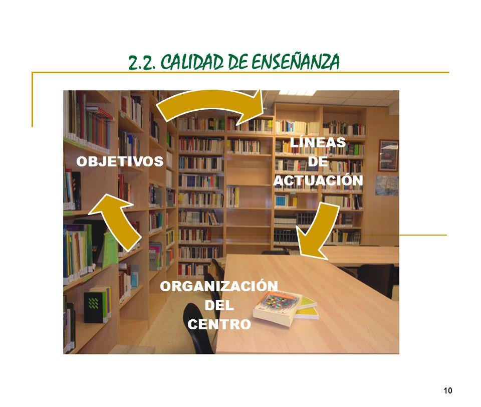 2.2. CALIDAD DE ENSEÑANZA ORGANIZACIÓN LÍNEAS OBJETIVOS DE DEL