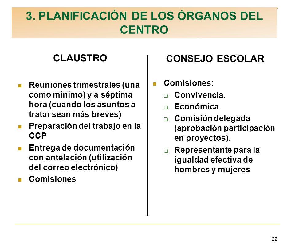 3. PLANIFICACIÓN DE LOS ÓRGANOS DEL CENTRO