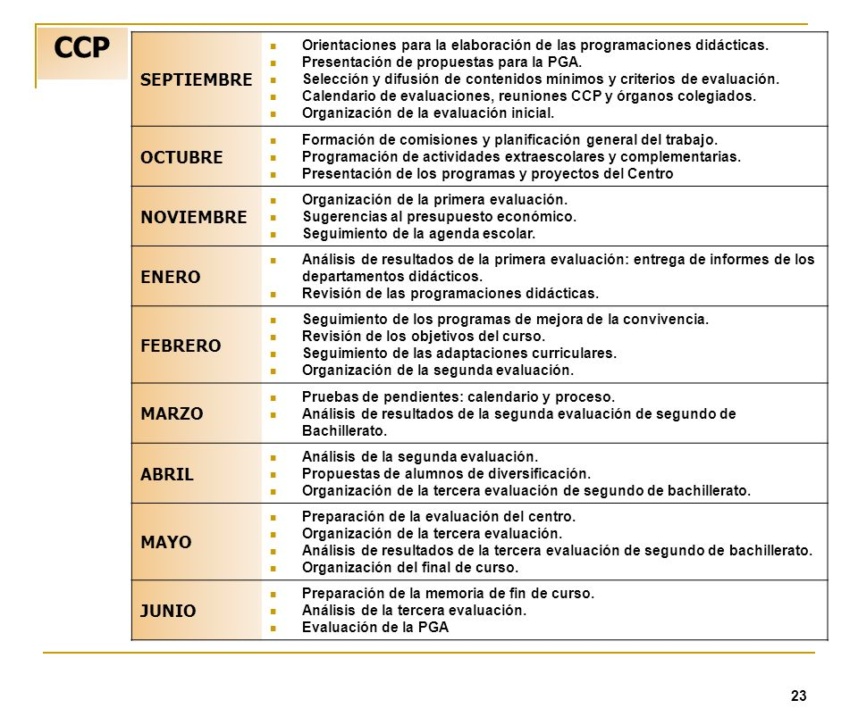CCP SEPTIEMBRE OCTUBRE NOVIEMBRE ENERO FEBRERO MARZO ABRIL MAYO JUNIO