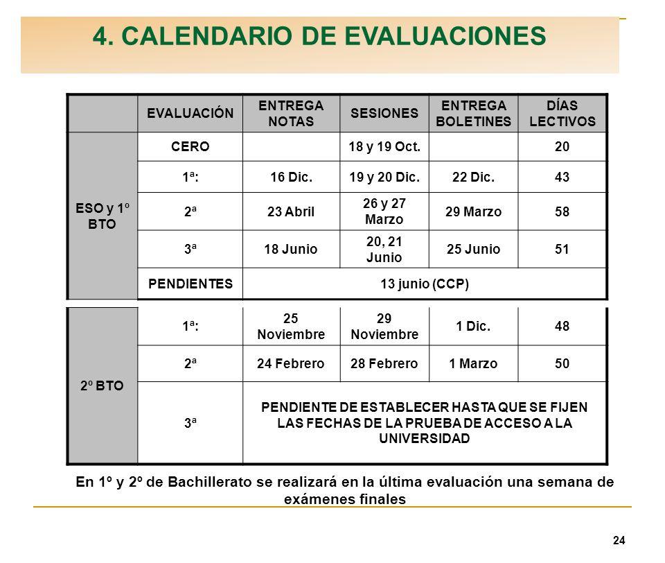4. CALENDARIO DE EVALUACIONES