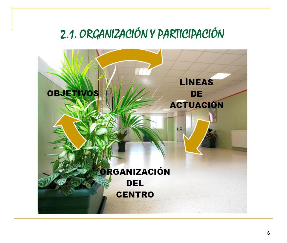 2.1. ORGANIZACIÓN Y PARTICIPACIÓN