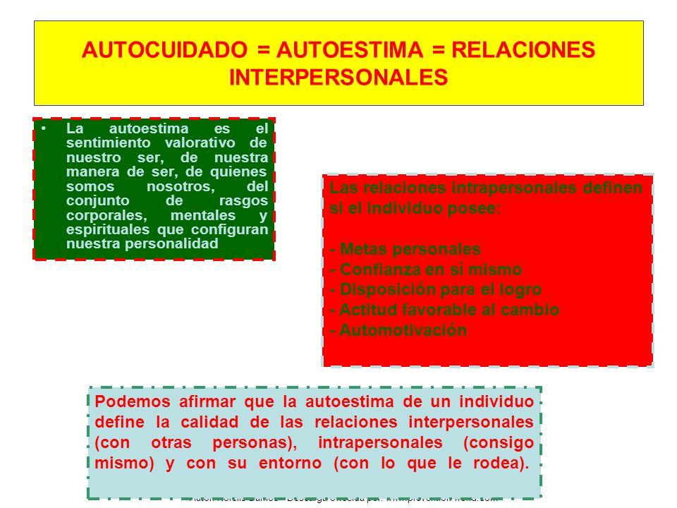 AUTOCUIDADO = AUTOESTIMA = RELACIONES INTERPERSONALES