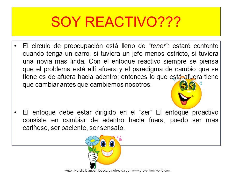 SOY REACTIVO
