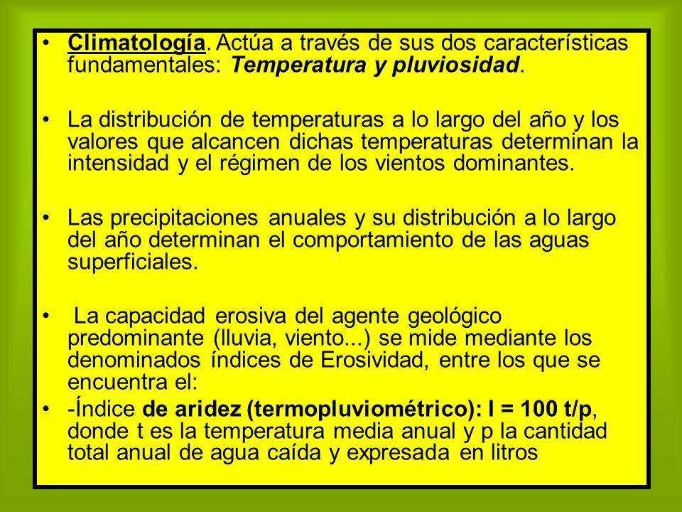 Climatología. Actúa a través de sus dos características fundamentales: Temperatura y pluviosidad.