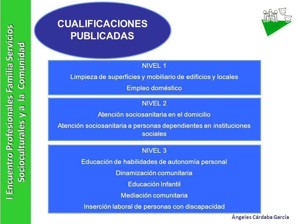 CUALIFICACIONES PUBLICADAS