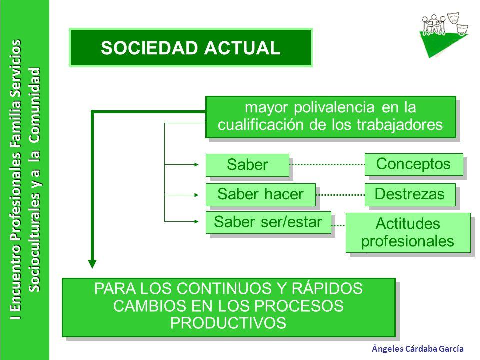 I Encuentro Profesionales Familia Servicios Socioculturales y a la Comunidad