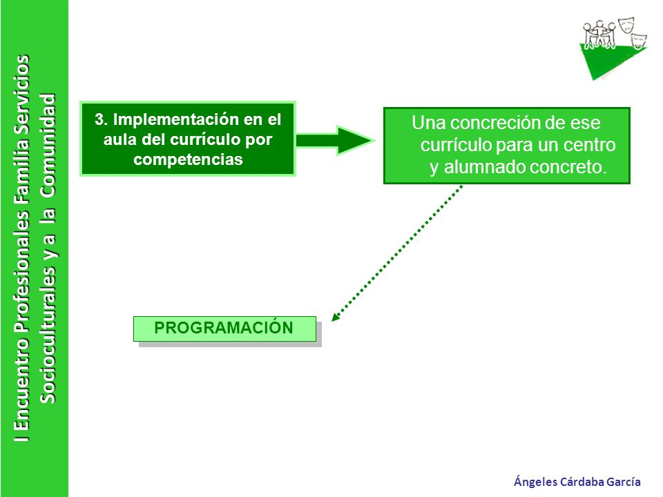 3. Implementación en el aula del currículo por competencias