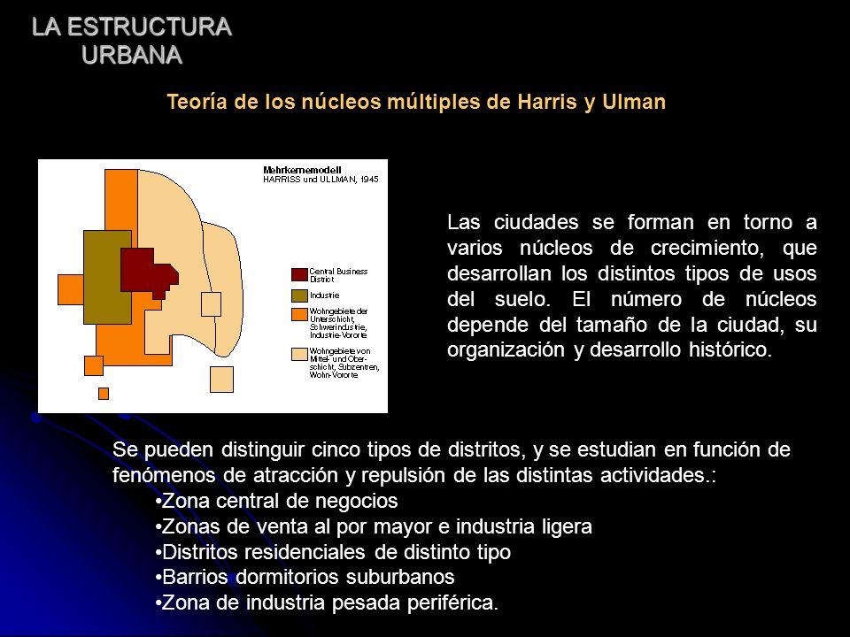 LA ESTRUCTURA URBANA Teoría de los núcleos múltiples de Harris y Ulman