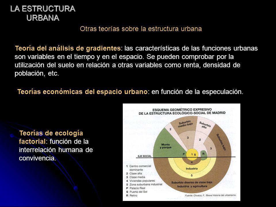 LA ESTRUCTURA URBANA Otras teorías sobre la estructura urbana
