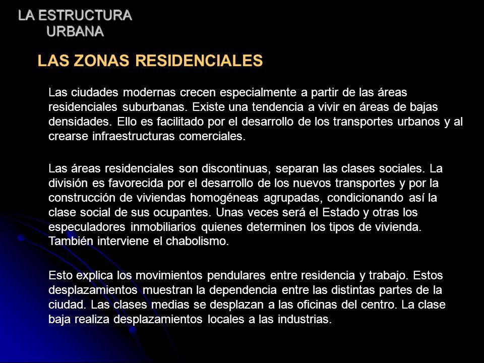 LAS ZONAS RESIDENCIALES
