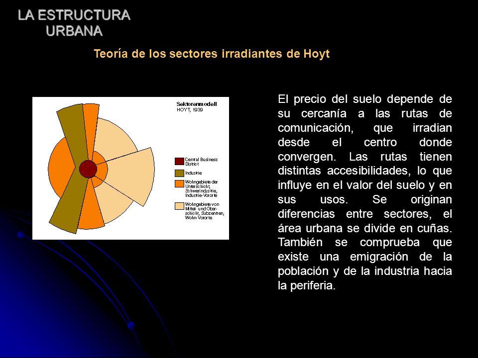 LA ESTRUCTURA URBANA Teoría de los sectores irradiantes de Hoyt