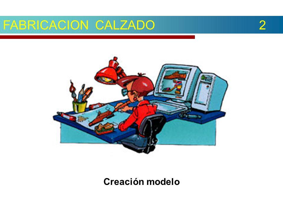 FABRICACION CALZADO 2 Creación modelo NOTAS
