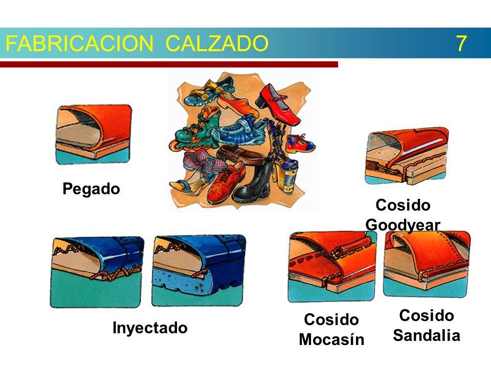 FABRICACION CALZADO 7 Pegado Cosido Goodyear Cosido Cosido Mocasín