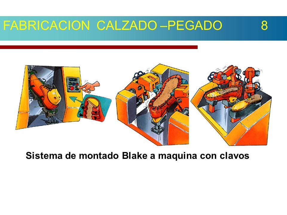 Sistema de montado Blake a maquina con clavos