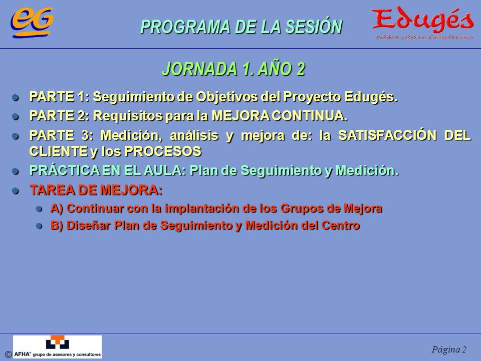 PROGRAMA DE LA SESIÓN JORNADA 1. AÑO 2
