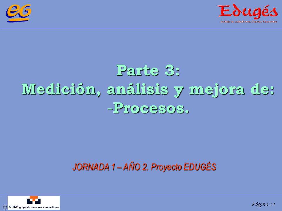Medición, análisis y mejora de: