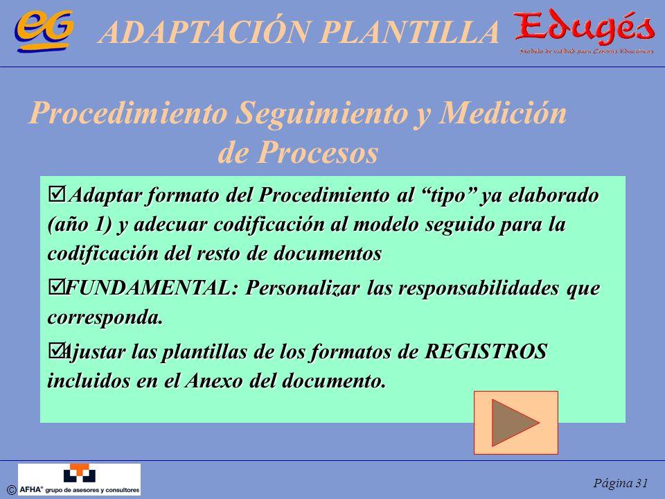 ADAPTACIÓN PLANTILLA Procedimiento Seguimiento y Medición de Procesos