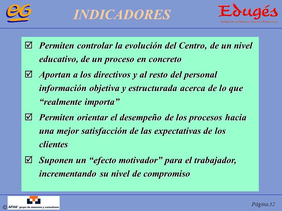 INDICADORES Permiten controlar la evolución del Centro, de un nivel educativo, de un proceso en concreto.
