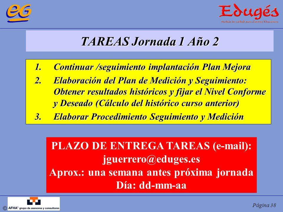 TAREAS Jornada 1 Año 2 PLAZO DE ENTREGA TAREAS (e-mail):