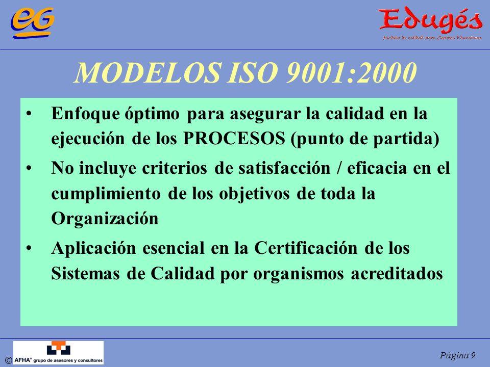 MODELOS ISO 9001:2000 Enfoque óptimo para asegurar la calidad en la ejecución de los PROCESOS (punto de partida)
