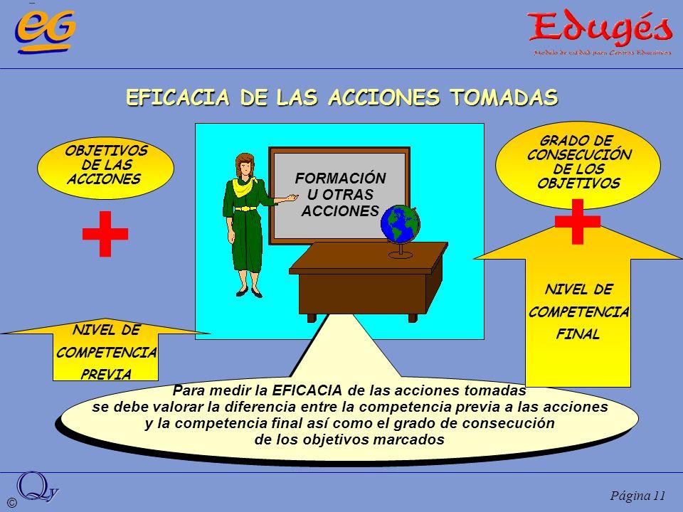 + + EFICACIA DE LAS ACCIONES TOMADAS FORMACIÓN U OTRAS ACCIONES