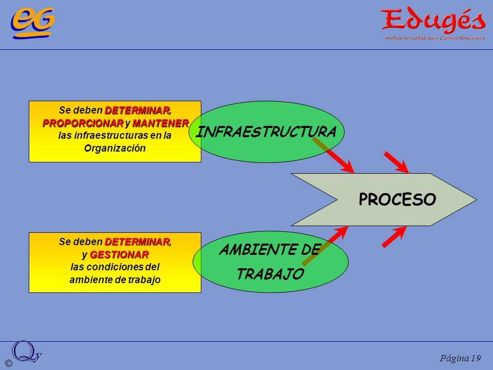 PROPORCIONAR y MANTENER las infraestructuras en la