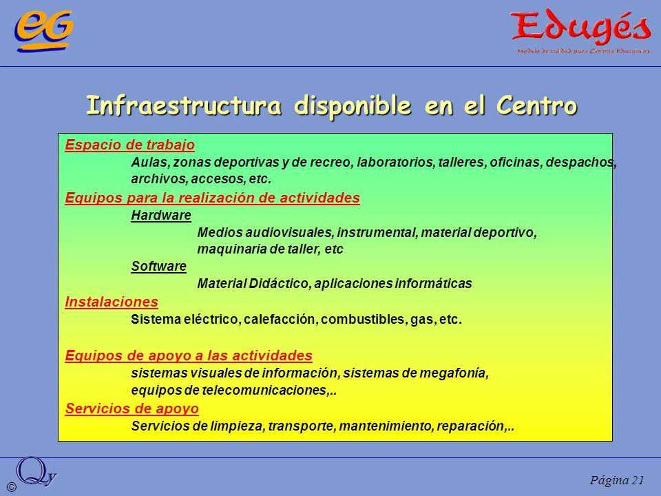 Infraestructura disponible en el Centro