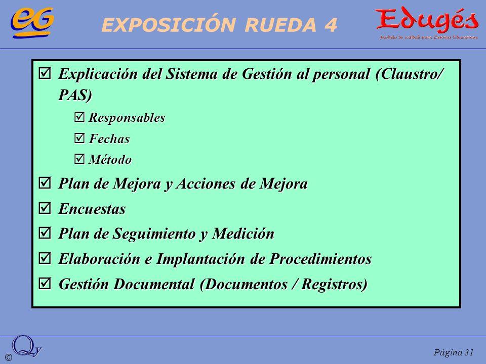EXPOSICIÓN RUEDA 4 Explicación del Sistema de Gestión al personal (Claustro/ PAS) Responsables. Fechas.