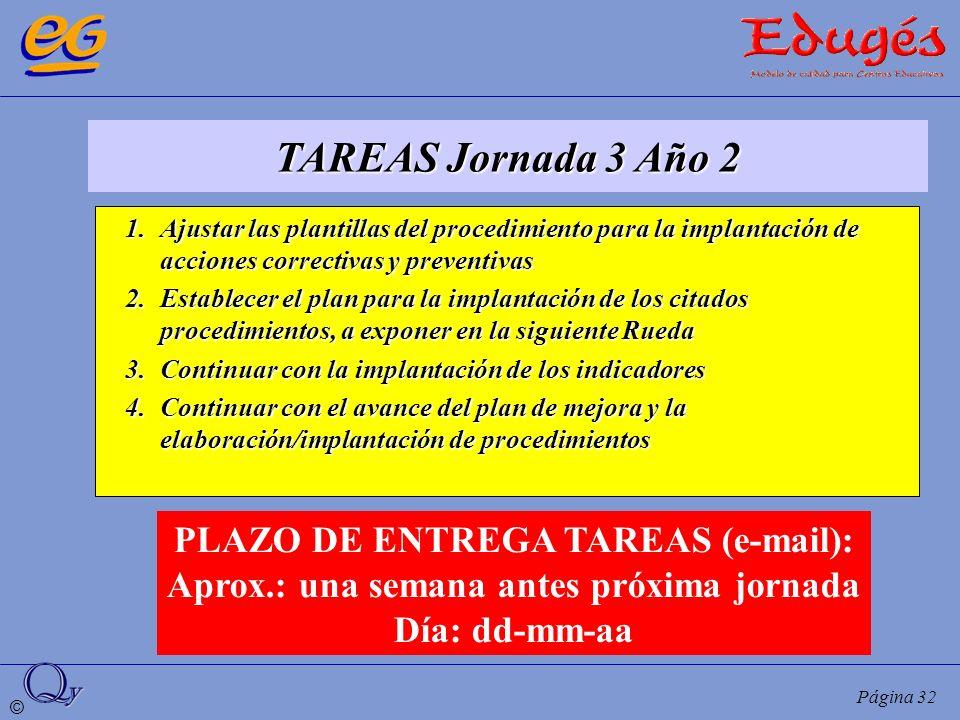 TAREAS Jornada 3 Año 2 PLAZO DE ENTREGA TAREAS (e-mail):