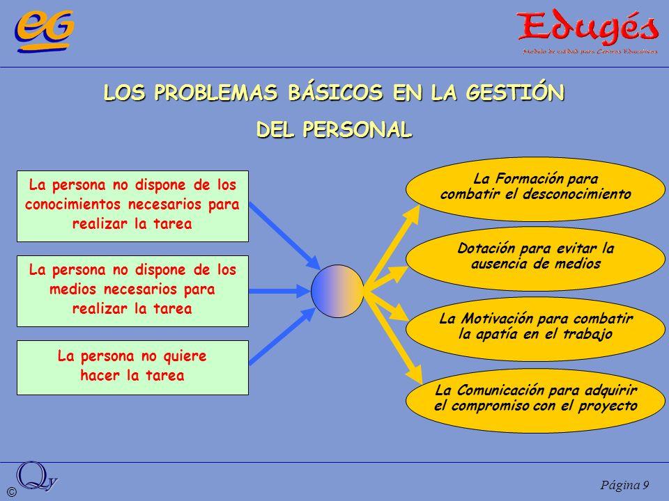 LOS PROBLEMAS BÁSICOS EN LA GESTIÓN DEL PERSONAL