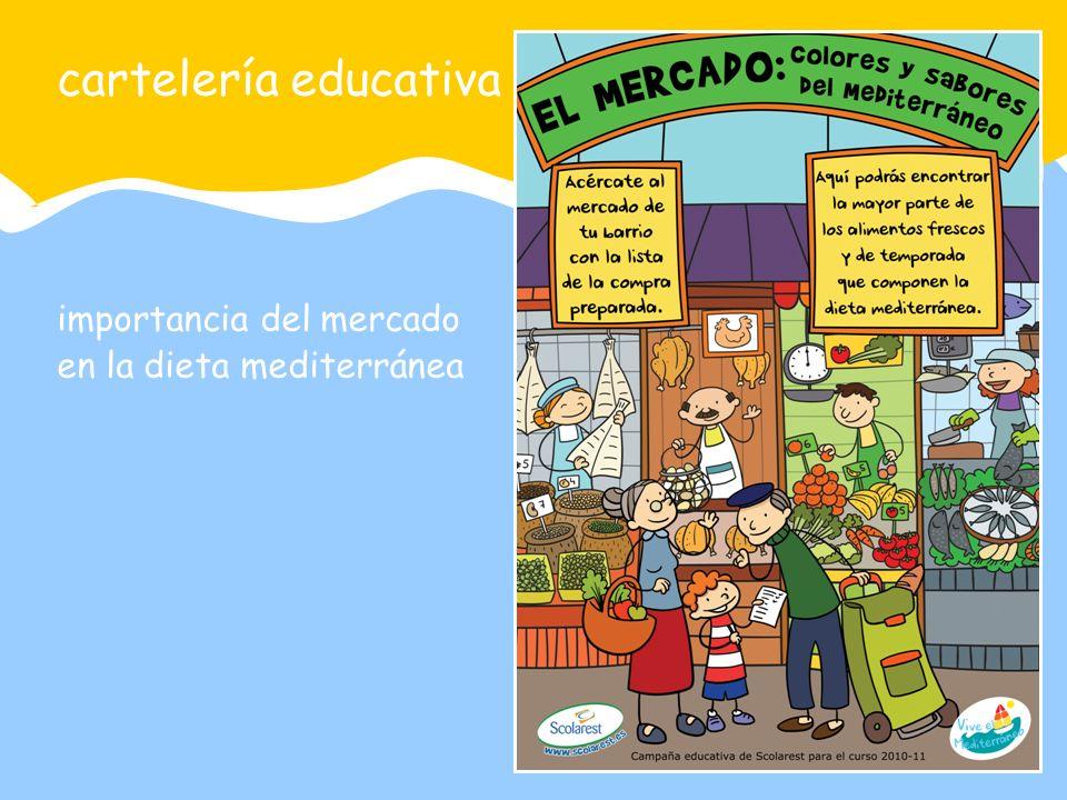 cartelería educativa importancia del mercado en la dieta mediterránea