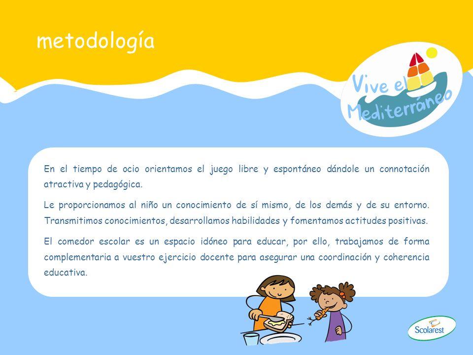 metodología En el tiempo de ocio orientamos el juego libre y espontáneo dándole un connotación atractiva y pedagógica.