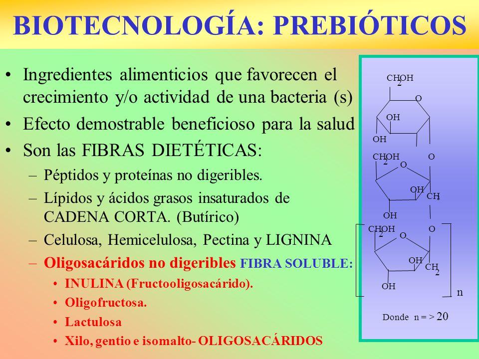 BIOTECNOLOGÍA: PREBIÓTICOS
