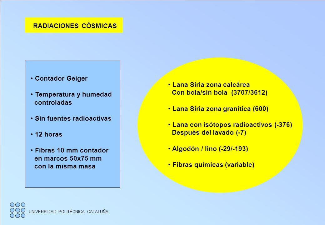 RADIACIONES CÓSMICAS Contador Geiger. Temperatura y humedad. controladas. Sin fuentes radioactivas.