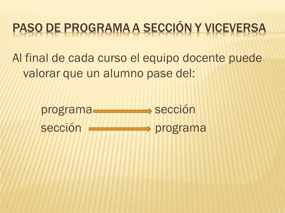 PASO DE PROGRAMA A SECCIÓN Y VICeVERSA