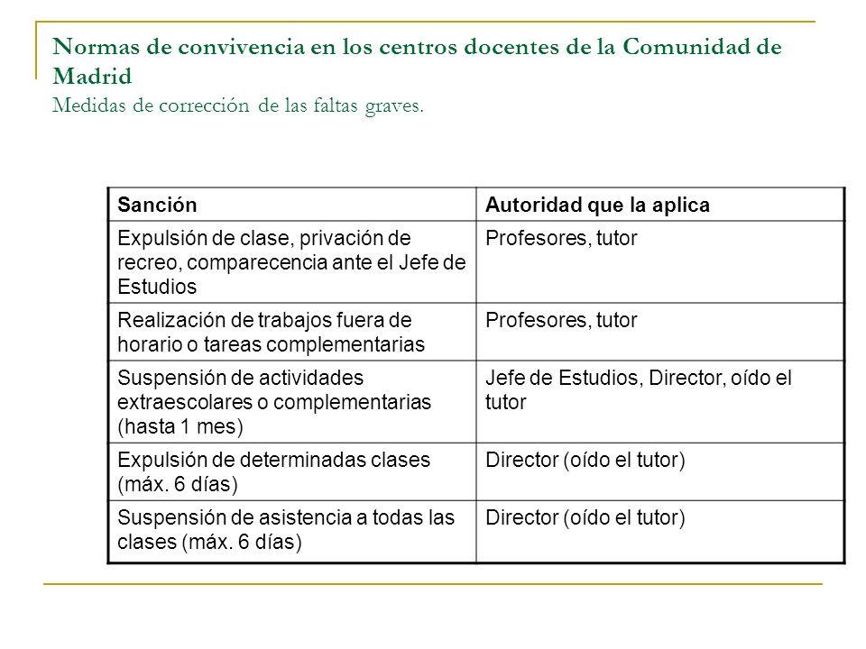 Normas de convivencia en los centros docentes de la Comunidad de Madrid Medidas de corrección de las faltas graves.