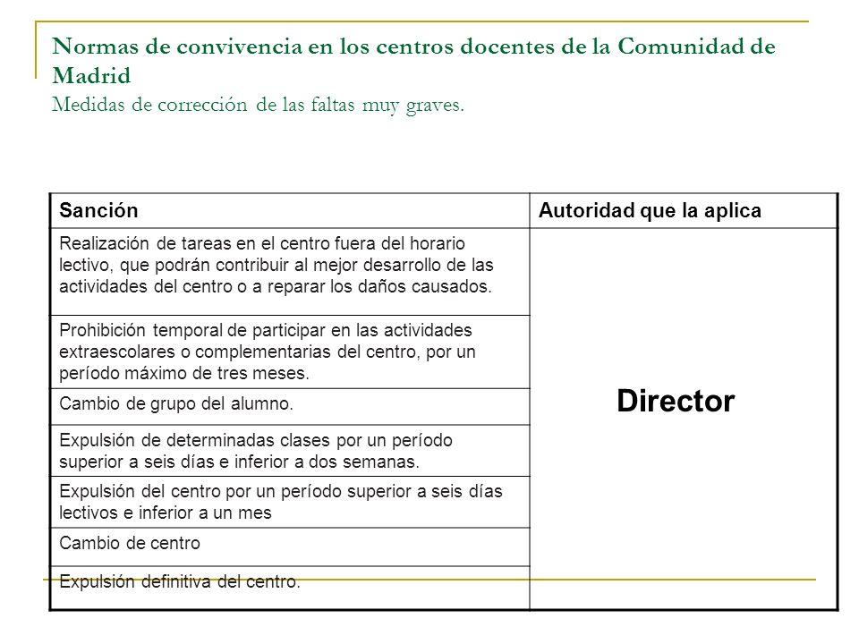 Normas de convivencia en los centros docentes de la Comunidad de Madrid Medidas de corrección de las faltas muy graves.