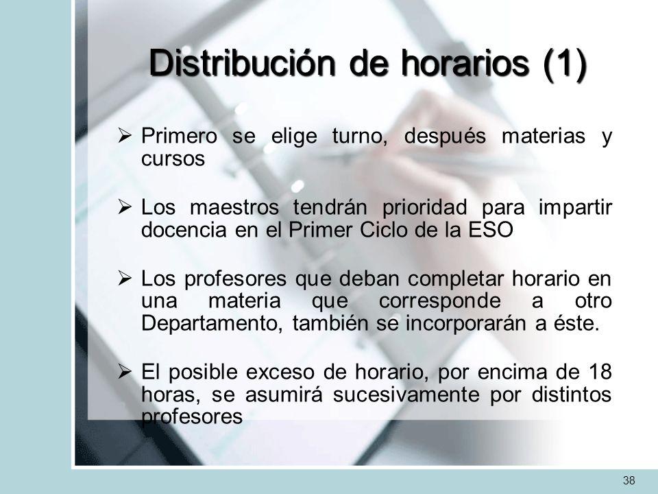 Distribución de horarios (1)