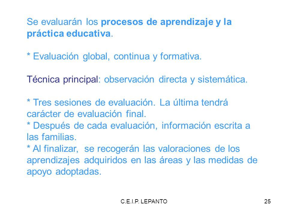 Se evaluarán los procesos de aprendizaje y la práctica educativa.