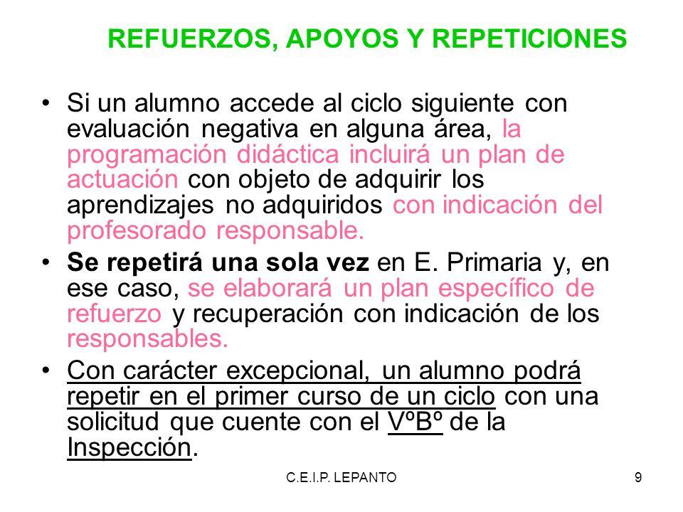 REFUERZOS, APOYOS Y REPETICIONES
